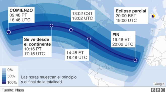 eclipse euu